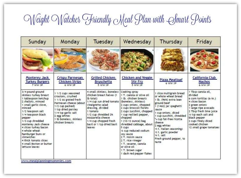 weight watchers sample diet plans